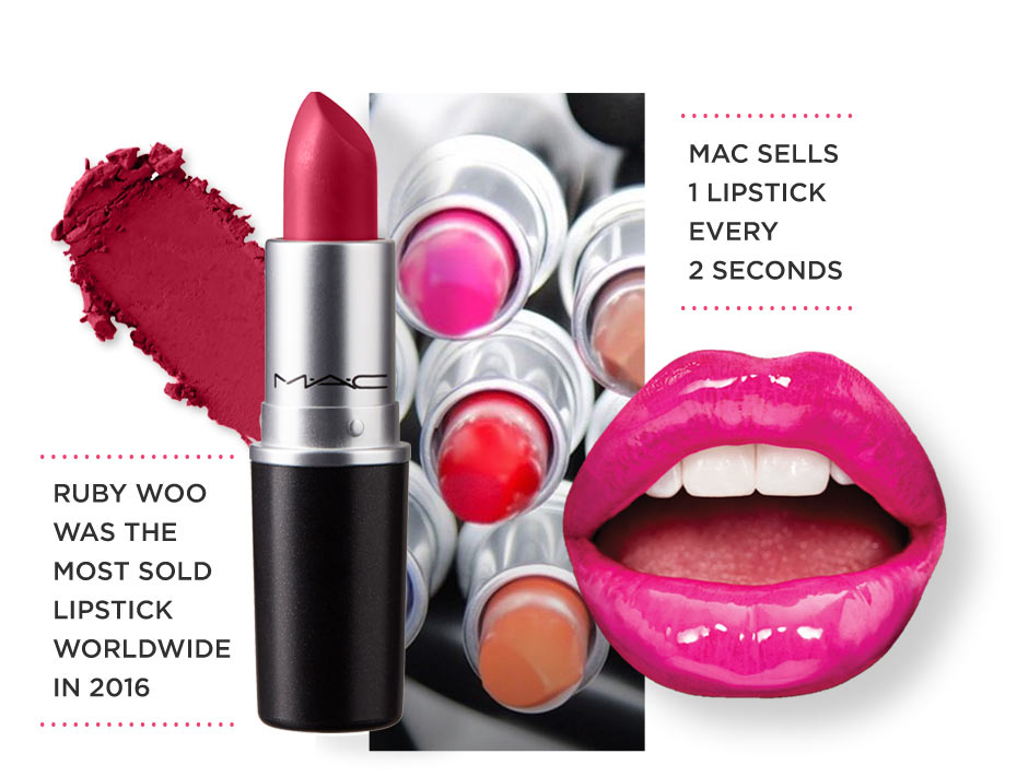 42a3da2c MAC Ruby Woo Lipstick is smeared next to a stack of MAC lipsticks and  freshly coated